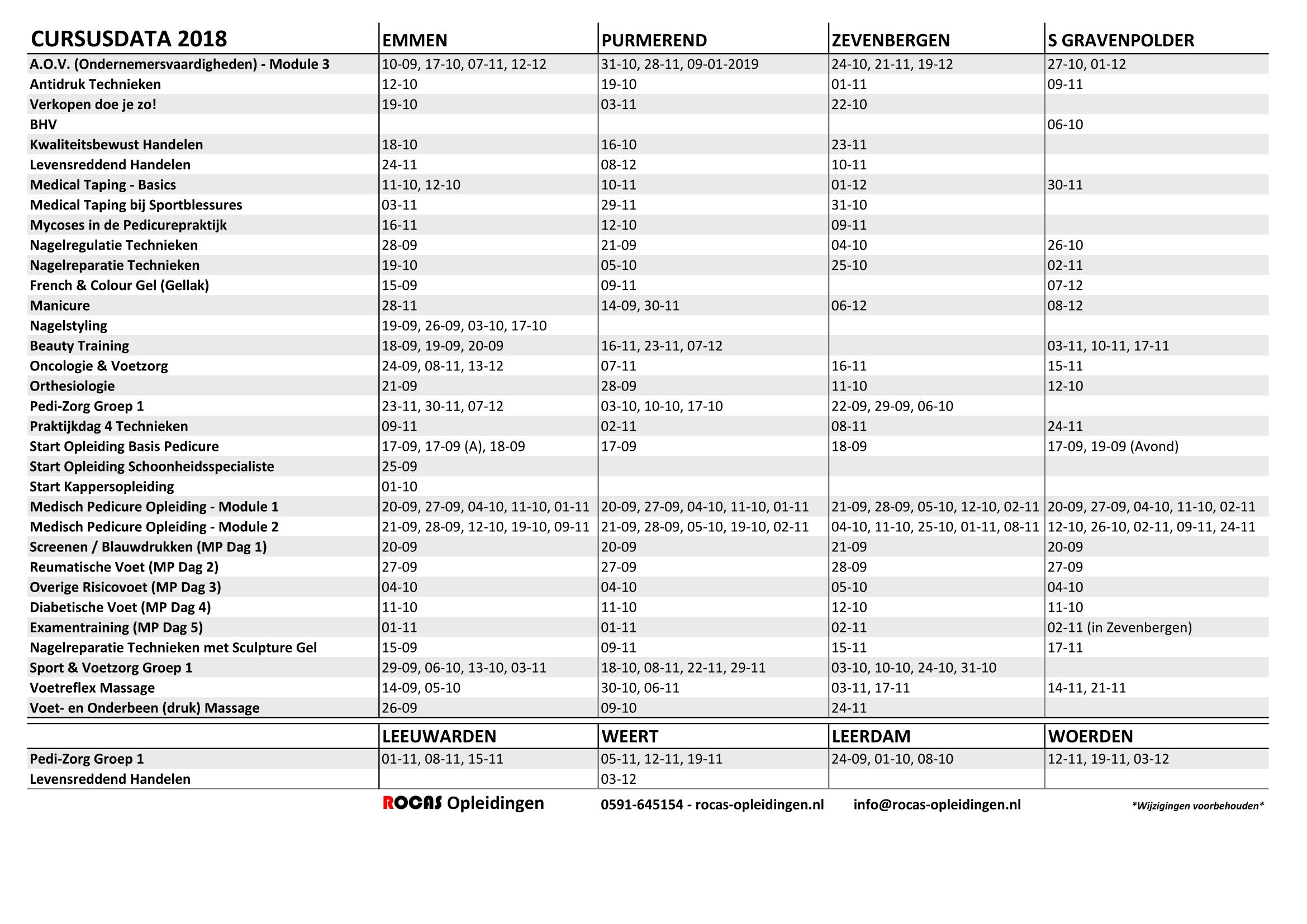Cursusdata 2018 najaar